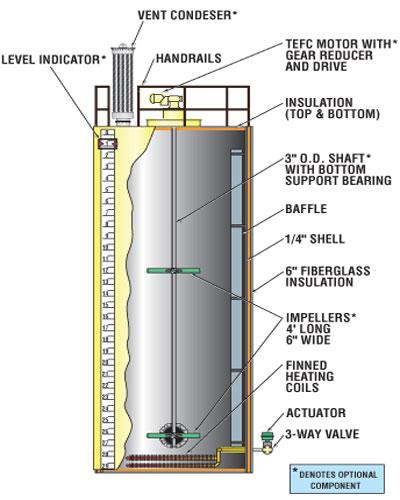 Best Asphalt Storage Tanks For Sale Asphalt Heater Anson